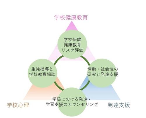 top_gakkoushinri2.jpgのサムネール画像