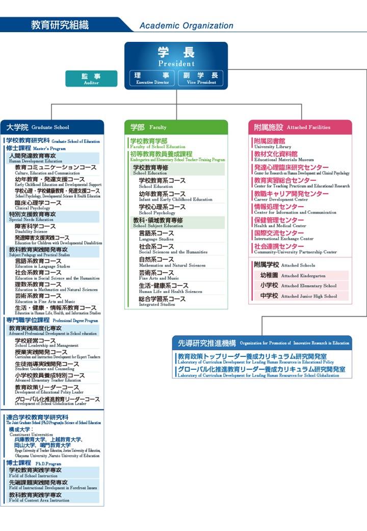 academic_organization2016.jpg