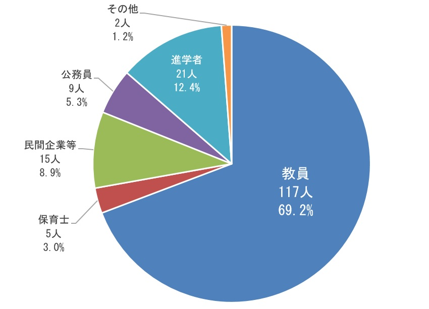 H30グラフ.jpg