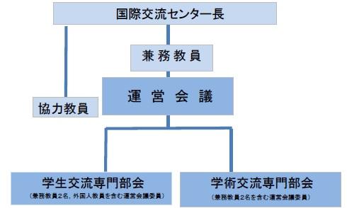organizationchart.jpg